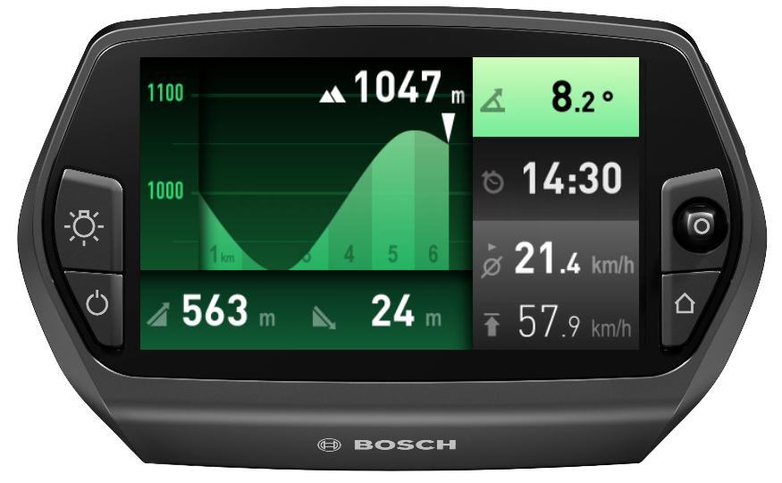 Le 5 Sfumature del Bosch Nyon e-bike computer